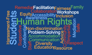 word cloud with words relating to human rights shown in different sizes